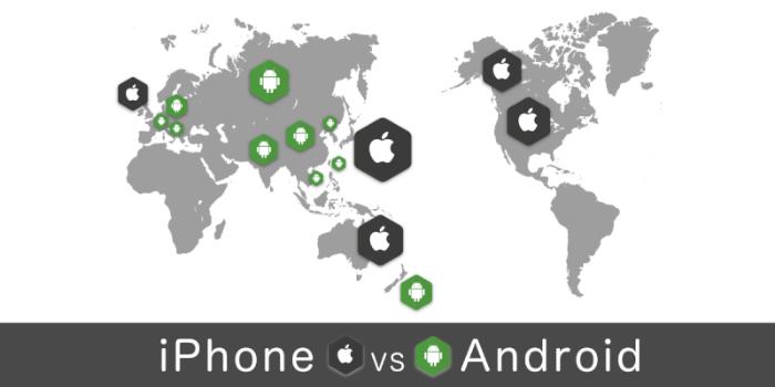 【iPhone VS Android】日本と世界におけるスマホOSのシェア率分析