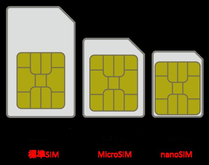 SIMカードには「標準SIM」「MicroSIM」「nanoSIM」の3サイズがある