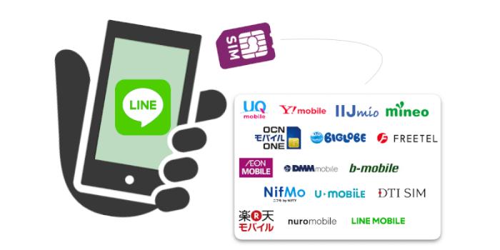 格安SIMではLINEの年齢認証=ID検索ができない!理由と4つの解決方法