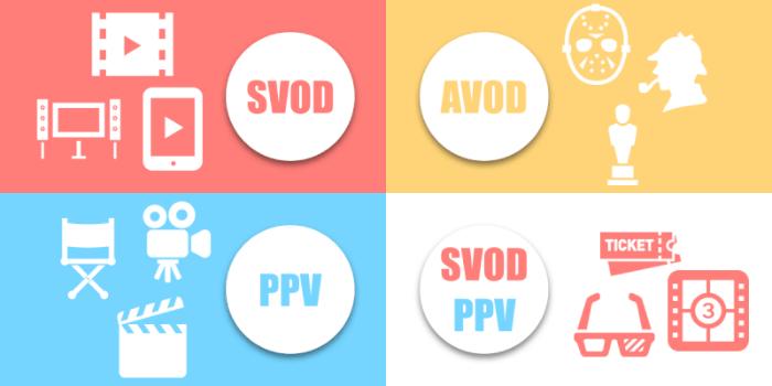 VODとは?動画配信の4類型~AVOD・SVOD・TVOD・EST~の違いを解説